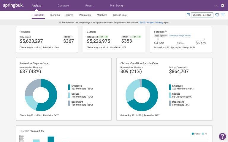 Data Analytics: Medical Data Screenshot